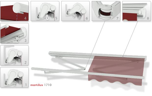 Локтевые горизонтальные, Кассетные модели Markilux-1200